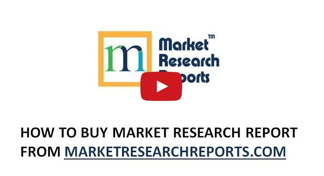 How to buy market research report?