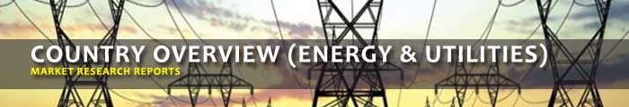 Country Market Research Reports (Energy & Utilities)