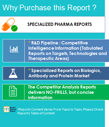 Buy Specialized Drug Pipeline Reports