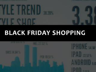 Online Consumer Buying Trend on Black Friday