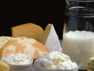 World Dairy Product Market 2018