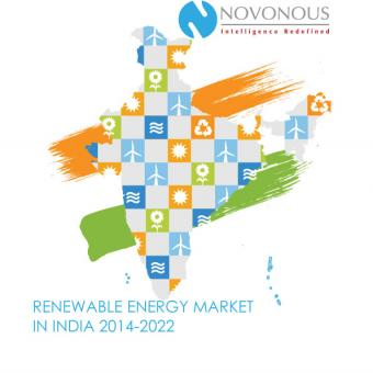 Renewable Energy Market in India 2014 - 2022
