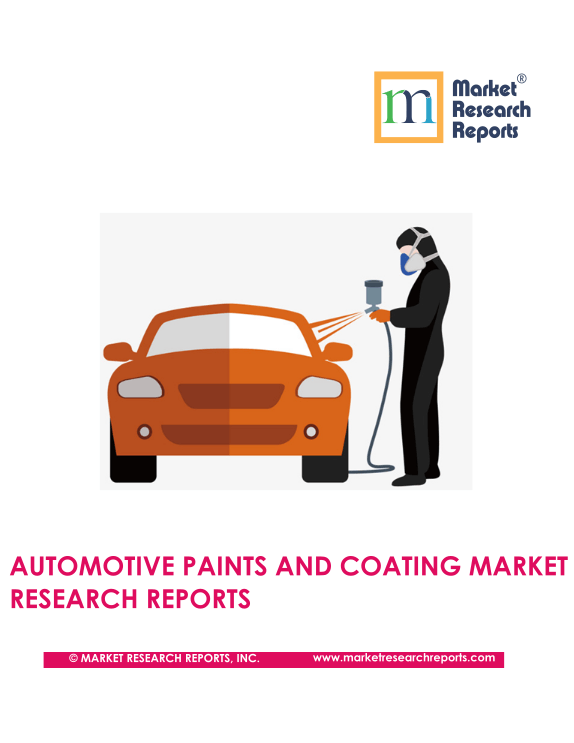 Automotive Paints and Coating Market Research Reports