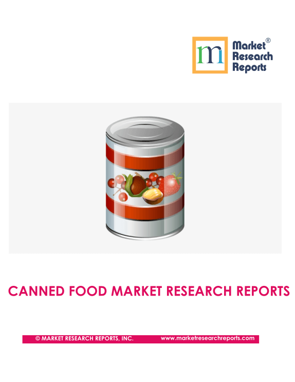 Canned Foods Market Research Reports