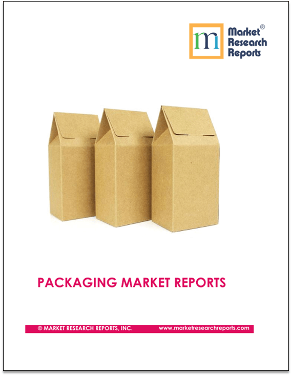 Packaging Market Reports