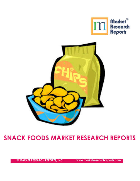 Snack Foods Market Research Reports