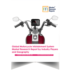 Motorcycle Infotainment System Market Research Report
