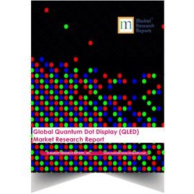Top 5 Quantum Dot Display (QLED) Players