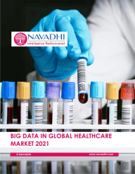 Big Data in Global Healthcare Market