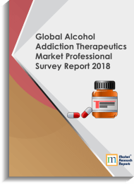 Global Alcohol Addiction Therapeutics Market Professional Survey Report 2018