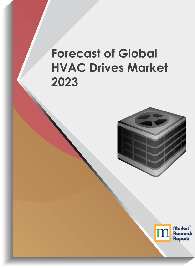 Forecast of Global HVAC Drives Market 2023