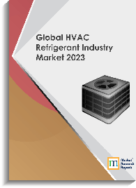 Global HVAC Refrigerant Industry Market Analysis & Forecast 2018-2023
