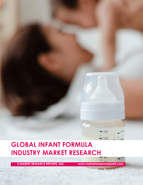 Global Infant Formula Research Reports
