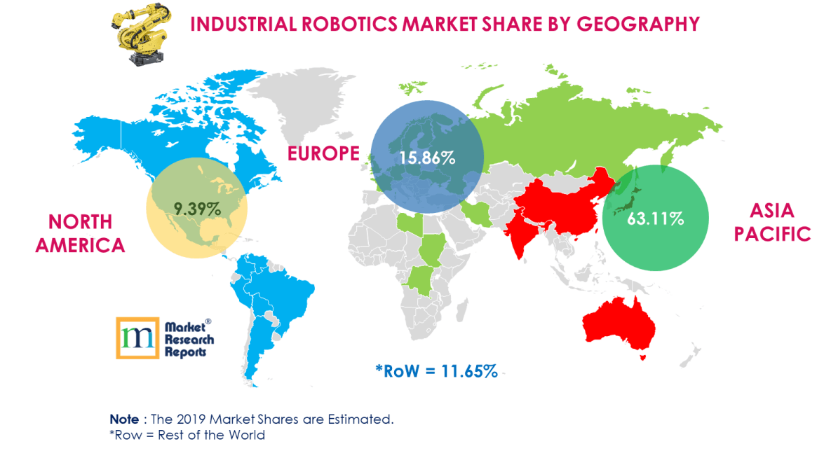 INDUSTRIAL ROBOTICS MARKET SHARE BY GEOGRAPHY