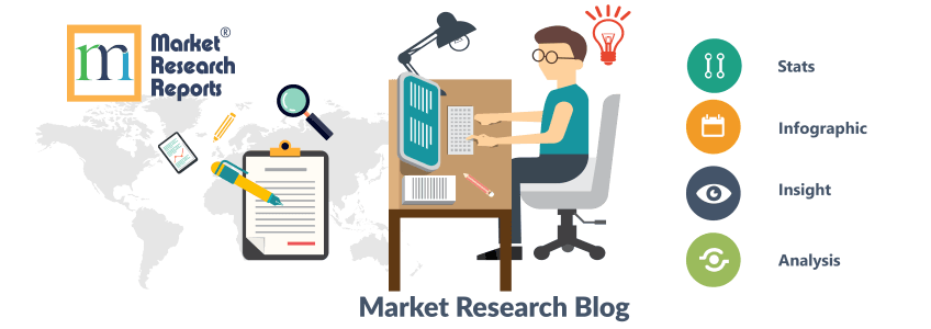 Market Research Companies >> Top 6 Therapeutic Companies To Look Out For Acute Renal Failure