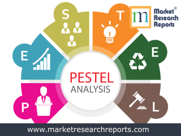 South Korea PESTLE Analysis Market Research Report