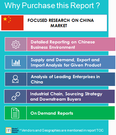 Focused Research on China Market
