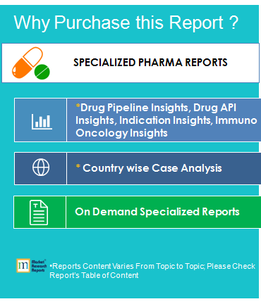 Buy Specialized Pharma Market Research Report