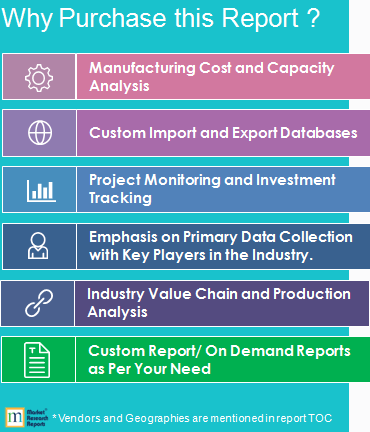 On Demand Market Research Report