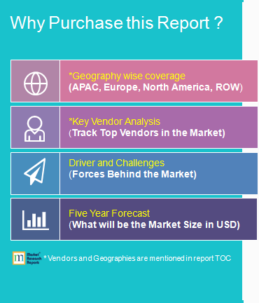 Forecast Demand Market Research Report