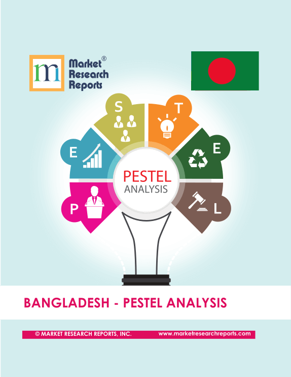 pest analysis of aci bangladesh How a pest analysis can optimize international business is to conduct a pest four steps in a pest analysis and show how each can be applied to.