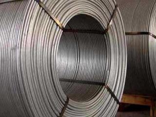 World Aluminium Wire Market