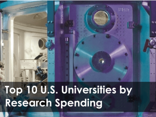 Top 10 U.S. Universities by Research Spending