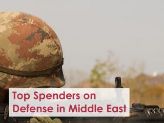 Top Spenders on Defense in Middle East