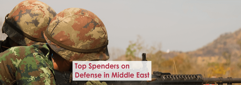 Top Spenders on Defense in Middle East