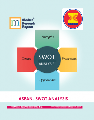 ASEAN SWOT Analysis Market Research Report