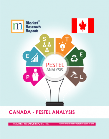 Canada PESTEL Analysis Market Research Report