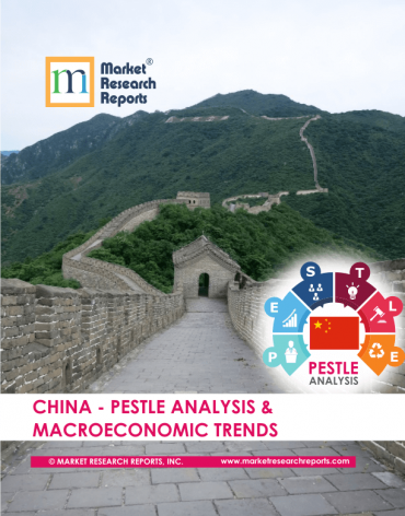 China PESTLE Analysis & Macroeconomic Trends Market Research Report
