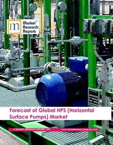Forecast of Global HPS (Horizontal Surface Pumps) Market