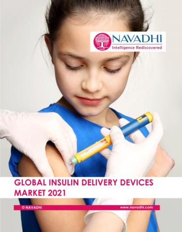 Global Insulin Delivery Devices Market 2021