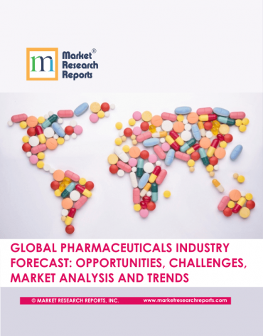 Global Pharmaceuticals Industry Forecast: Opportunities, Challenges, Market Analysis and Trends
