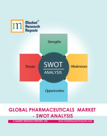 Global Pharmaceuticals Market SWOT Analysis