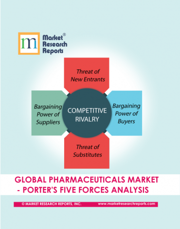 Global Pharmaceuticals Market Porter's Five Forces Analysis