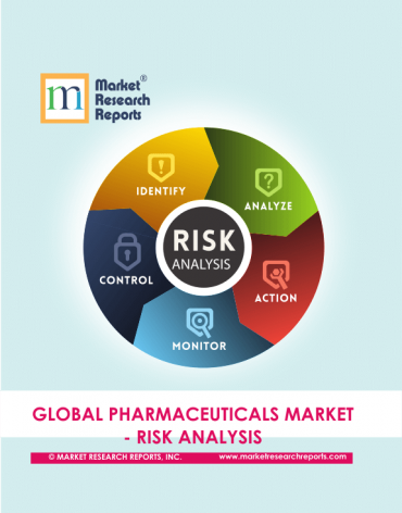 Global Pharmaceuticals Market Risk Analysis