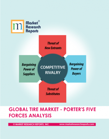 Global Tire Market Porter's Five Forces Analysis