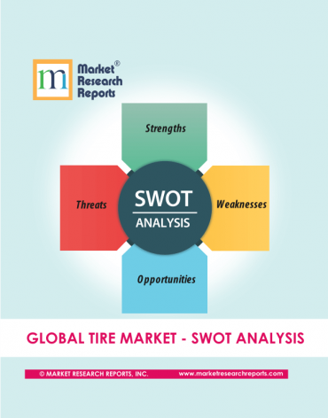 Global Tire Market SWOT Analysis