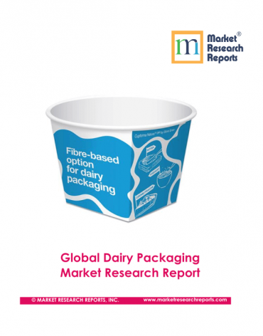 Global Dairy Aseptic Packaging Industry Market Research