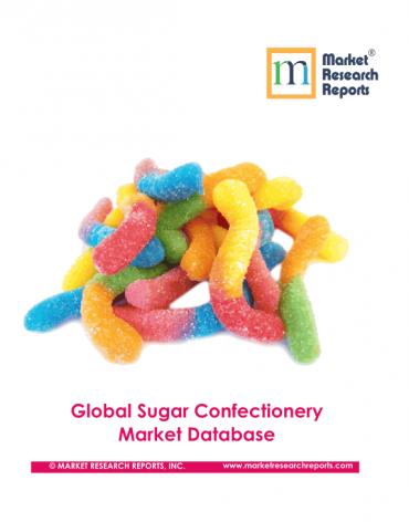 Sugar Confectionery Market World Report & Database