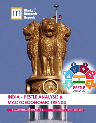 India PESTLE Analysis