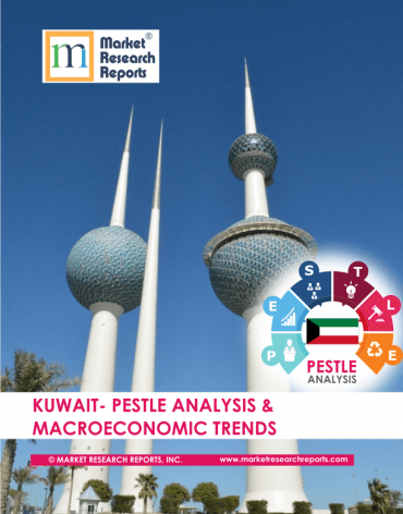 Kuwait PESTLE Analysis & Macroeconomic Trends Market Research Report