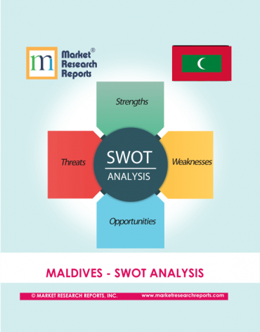 Maldives SWOT Analysis Market Research Report