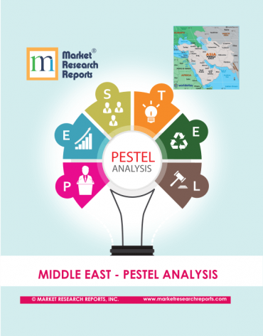Middle East PESTEL/PESTLE Analysis Market Research Report