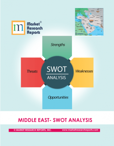 Middle East SWOT Analysis Market Research Report