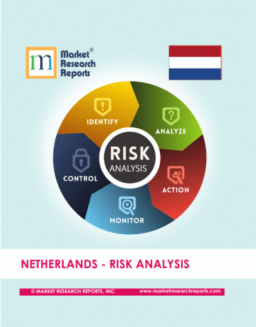 Netherlands Risk Analysis Market Research Report