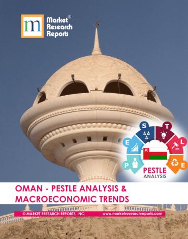 Oman PESTLE Analysis & Macroeconomic Trends Market Research Report
