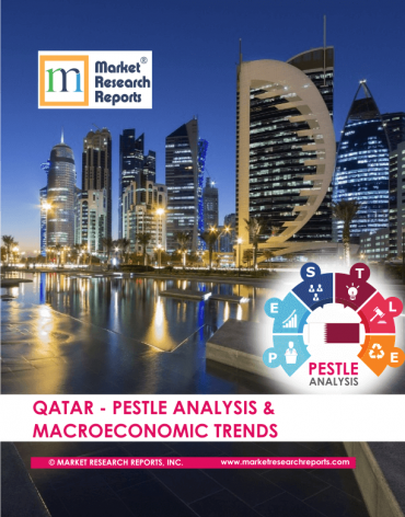 Qatar PESTLE Analysis & Macroeconomic Trends Market Research Report